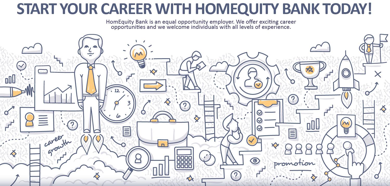 career homequity bank homequity bank slider
